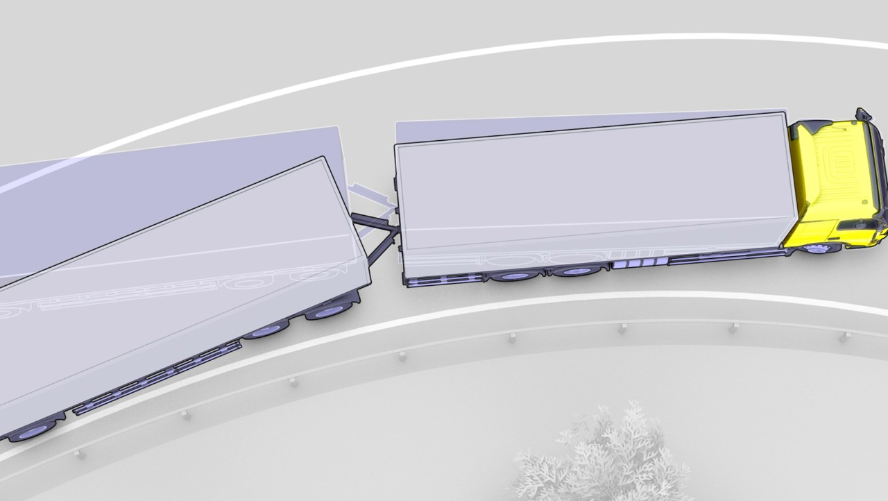 Volvo FH – illustration de l'ESP